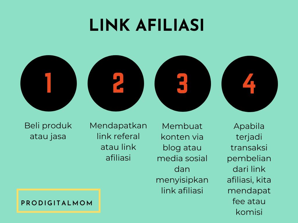 pendapatan dari link afiliasi